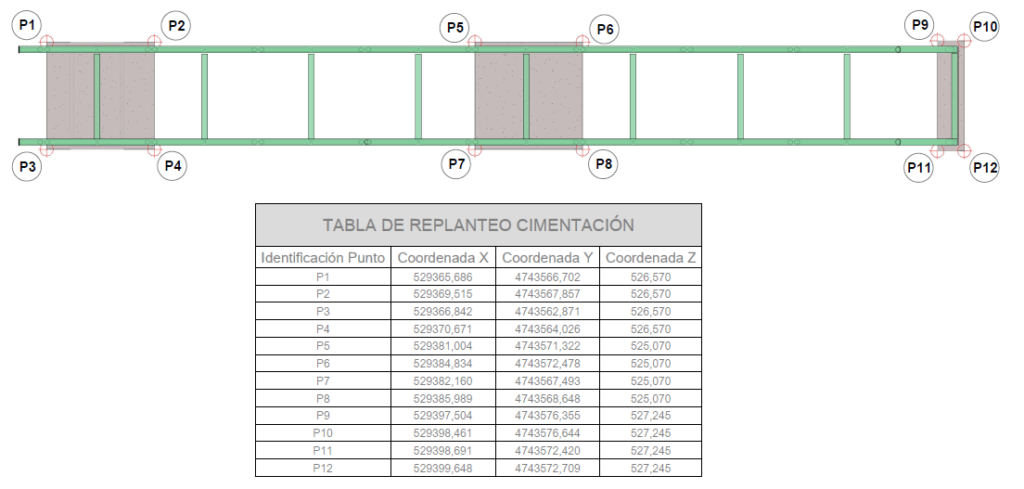 Tabla de replanteo